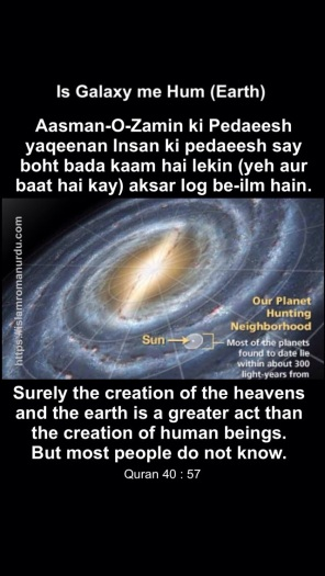 Roman Urdu Surah Ghafir Ayat 57